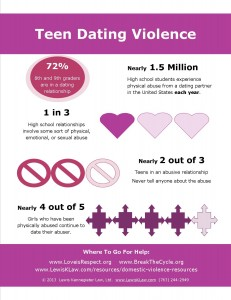 in teen relationship Abuse